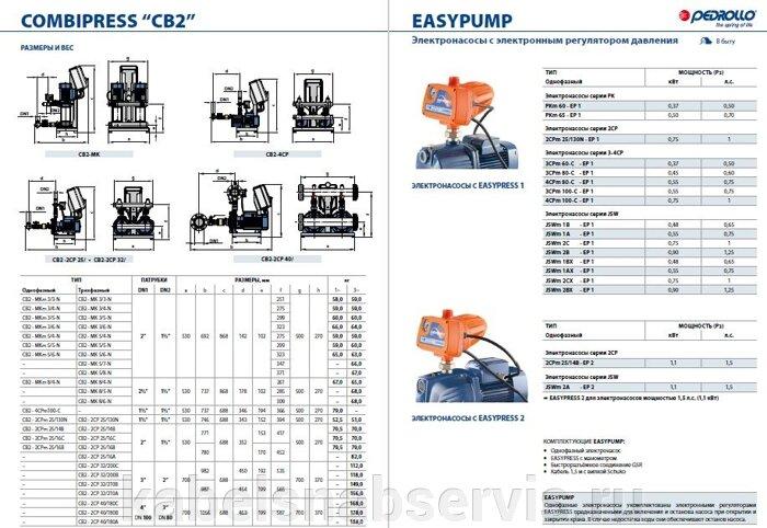 Автоматические станции повышения давления Pedrollo - фото pic_fc6218d3f8bf857_700x3000_1.jpg