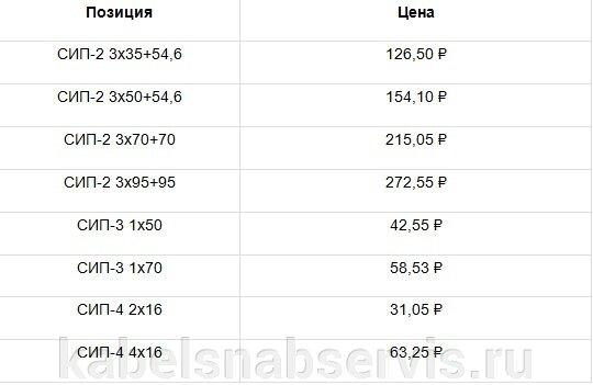 СИП-2, СИП-3, СИП-4 - по доступным ценам из наличия!!!! - фото pic_19953b278ec3663060912c34eedd51ec_1920x9000_1.jpg