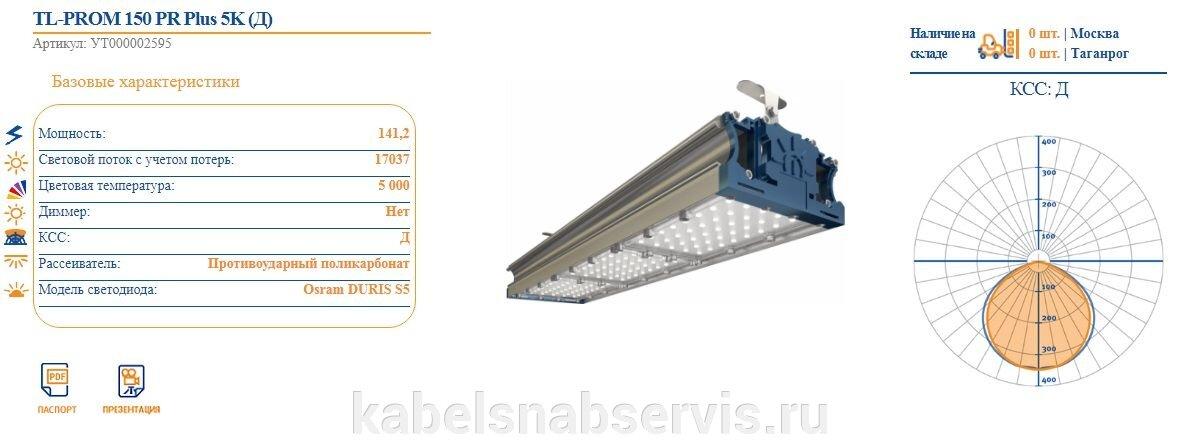 Светодиодные промышленные светильники TL-PROM - фото pic_464ab9c05625238_1920x9000_1.jpg