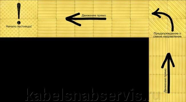 Плитки тактильные резиновые - фото pic_d182431f84c6d87_700x3000_1.jpg