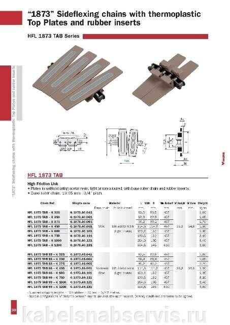 Пластинчатые цепи (пластиковые и металлические) MAGRIS - фото pic_a6048011db10746_700x3000_1.jpg