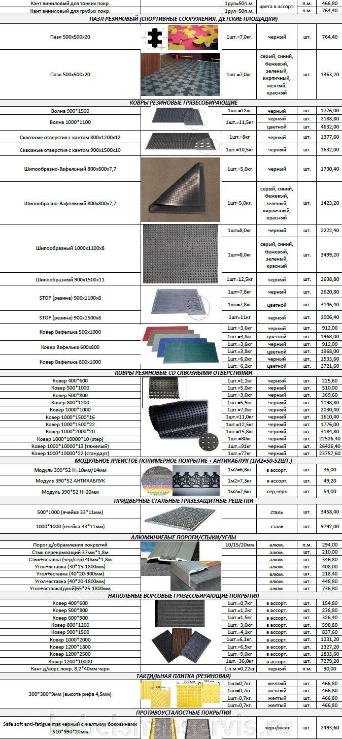 Напольные виниловые рулонные покрытия Z-образные производства США - фото pic_d76b9b7c539b5366f5ff8ac9785d65f9_1920x9000_1.jpg