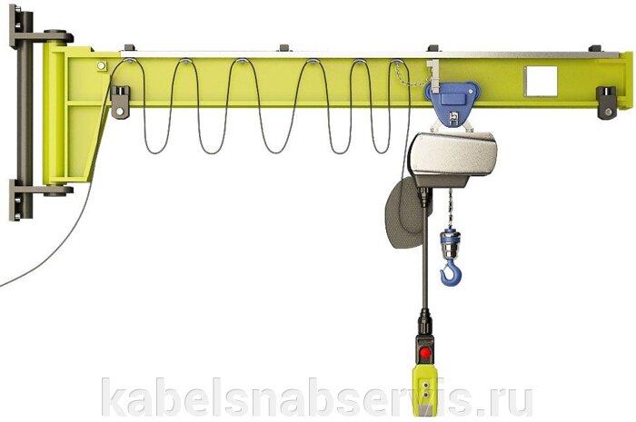 Грузоподъемное оборудование (кран-балки, краны консольные, мобильные крановые установки) - фото pic_cefb98d7fd0a30c_700x3000_1.jpg