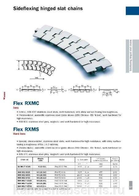 Пластинчатые цепи (пластиковые и металлические) MAGRIS - фото pic_16031ad110095e1_700x3000_1.jpg