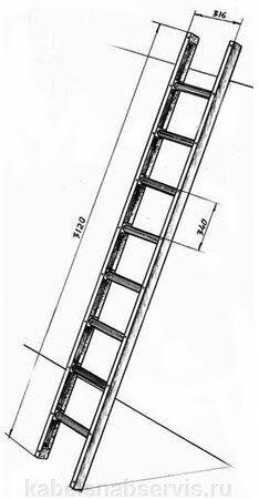 Лестница пожарная штурмовая металлическая, ручная трехколенная, пожарная-палка металлическая - фото 3