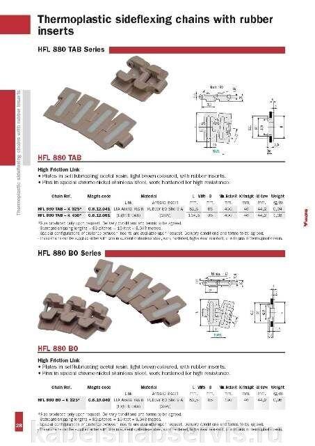 Пластинчатые цепи (пластиковые и металлические) MAGRIS - фото pic_99df6e94cfbca17_700x3000_1.jpg