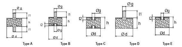 Виброопоры полиуретановые - фото pic_96e0942ed9f79e2_700x3000_1.jpg