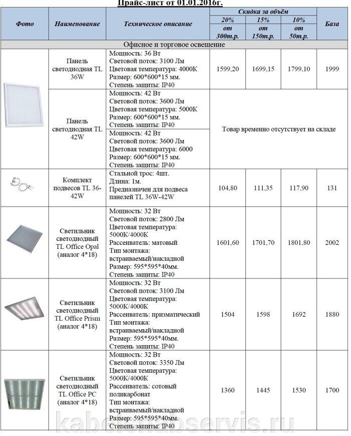 Светодиодная продукция торговой марки TL (светильники офисные, уличные, промышленные, даунлайты, прожекторы) - фото 2