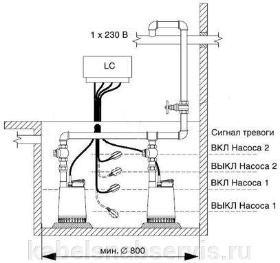 Дренажные насосы  Unilift KP, CC, AP, Liftaway - фото pic_6e973d436eca5f0_700x3000_1.jpg