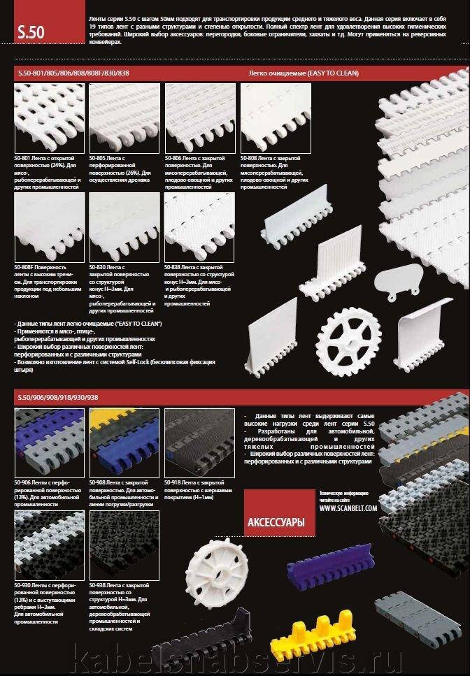 Модульные конвейерные ленты SCANBELT - фото pic_8e32820e2b81002_1920x9000_1.jpg