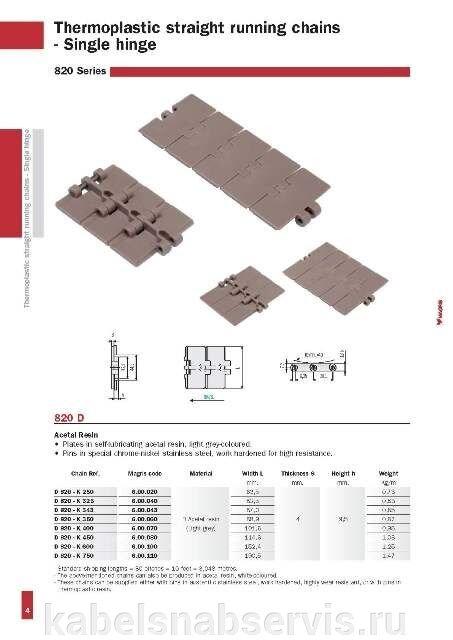 Пластинчатые цепи (пластиковые и металлические) MAGRIS - фото pic_6b9c56c9d05903b_700x3000_1.jpg