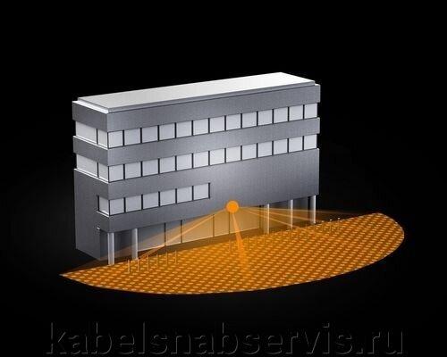 Датчики движения инфракрасные марки Steinel - фото 110