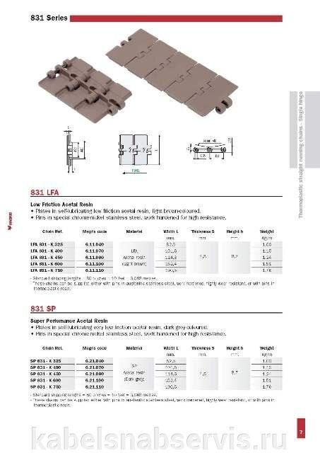 Пластинчатые цепи (пластиковые и металлические) MAGRIS - фото pic_301951078e0056b_700x3000_1.jpg