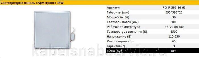 Светодиодные офисные светильники - фото 3