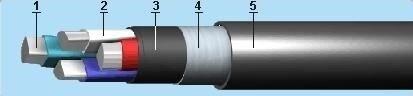 Кабели силовые с поливинилхлоридной изоляцией - фото 5