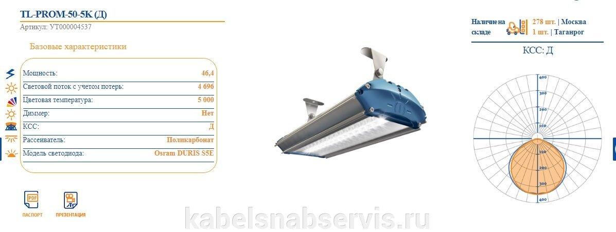 Светодиодные промышленные светильники TL-PROM - фото pic_e9d9f7f253485ad_1920x9000_1.jpg
