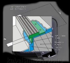 Профили накладные резиновые (противоскользящий профиль) - фото pic_d94c43af38a48f3_700x3000_1.jpg