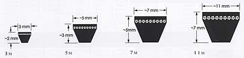 Приводные, клиновые, поликлиновые, зубчатые, шевронные, плоские ремни производства компании Goodyear - фото pic_00b97ba3f68f0a2_700x3000_1.jpg