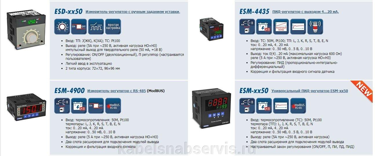Контрольно-измерительные приборы: датчики температуры, давления и уровня, программируемые контроллеры - фото pic_2cc29f6bed543b67b1bd446d35c64dae_1920x9000_1.jpg