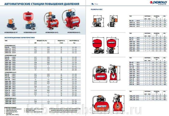 Автоматические станции повышения давления Pedrollo - фото pic_b29f1dab308b06c_700x3000_1.jpg