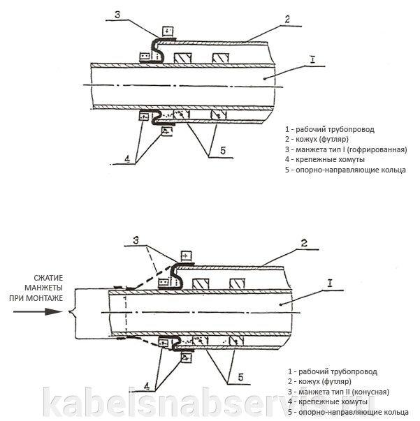Оборудование для строительства и ремонта трубопровода - фото pic_e3501a5f4d67103_700x3000_1.jpg