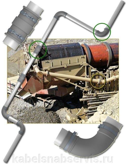 Резиновые быстроразъемные элементы (колена, муфты, отводы) - фото pic_8f7456a67a3b4d7_700x3000_1.jpg