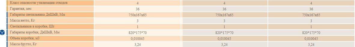 Светодиодные промышленные светильники TL-PROM - фото pic_9b489f3b7a1b055_1920x9000_1.jpg