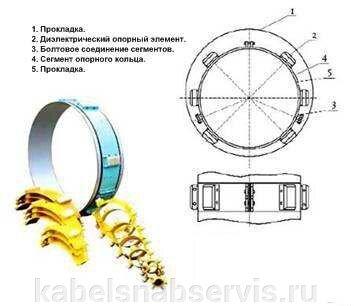 Оборудование для строительства и ремонта трубопровода - фото pic_56b14453bba07ad_700x3000_1.jpg