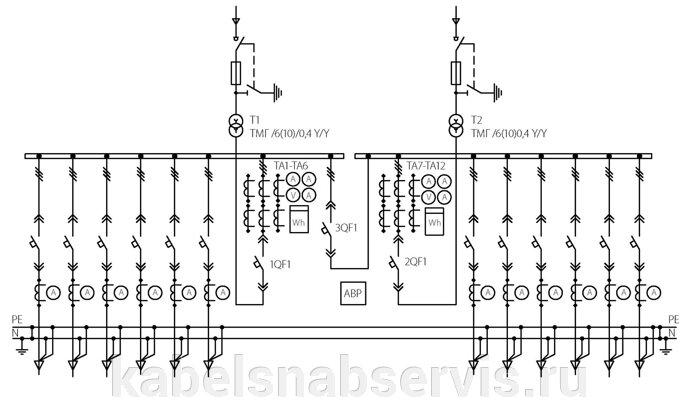 Подстанции трансформаторные комплектные внутренней установки (КТП) внутрицеховые (до 2500 кВа) - фото pic_dae88464cfc5db0_700x3000_1.jpg