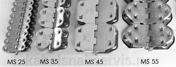 Замки для полимерных конвейерных лент марки MLT - фото pic_c9e2c8309601c67_700x3000_1.jpg