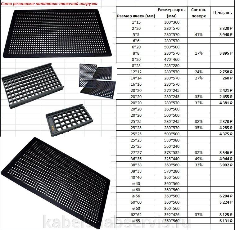 Сита (Просеивающие поверхности) резиновые износостойкие - фото pic_b09ac7ac1564e7ef783e6b909d2edc0a_1920x9000_1.jpg