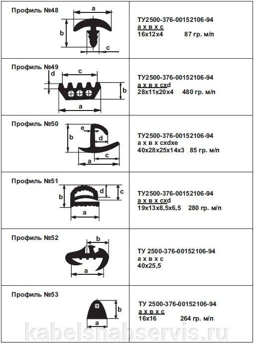 Неформовые рти (трубки силиконовые, ПВХ, резина, шнуры силиконовые, резиновые, уплотнительные профили) - фото pic_c5e92f5f38e1fa0_700x3000_1.jpg