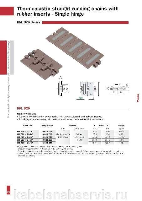 Пластинчатые цепи (пластиковые и металлические) MAGRIS - фото pic_9d38e923fcc7769_700x3000_1.jpg