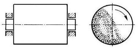 Барабанно-шаровая мельница и комплектующие к ней - фото pic_c62b2c54e4995c3_700x3000_1.jpg