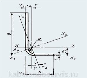 Металлопрокат (балка, уголок, лист, швеллер, круг, квадрат, полоса, шестигранник, арматура, труба) - фото pic_081b0459cc5b2eb_700x3000_1.jpg