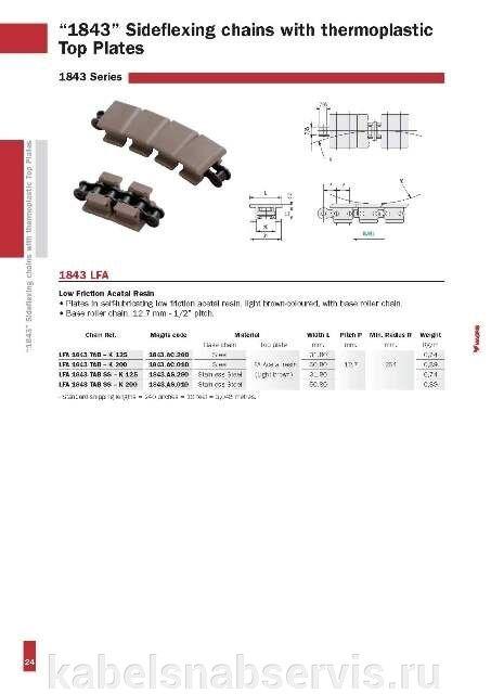 Пластинчатые цепи (пластиковые и металлические) MAGRIS - фото pic_c618c78fa112141_700x3000_1.jpg