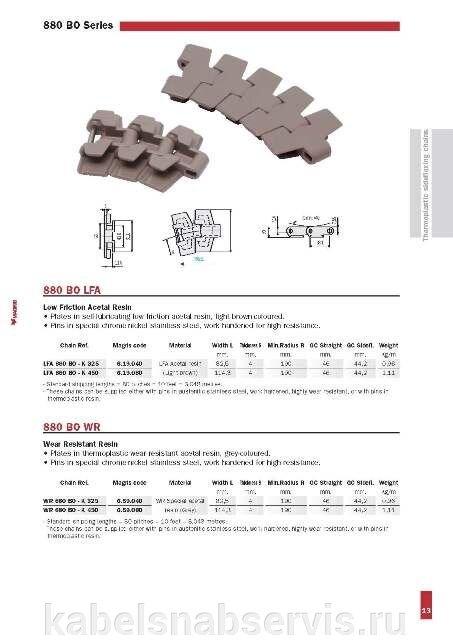 Пластинчатые цепи (пластиковые и металлические) MAGRIS - фото pic_e61e72555704414_700x3000_1.jpg