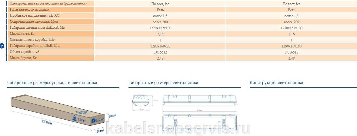 Светодиодные промышленные светильники TL-PROM - фото pic_2819a0ce4448d90_1920x9000_1.jpg