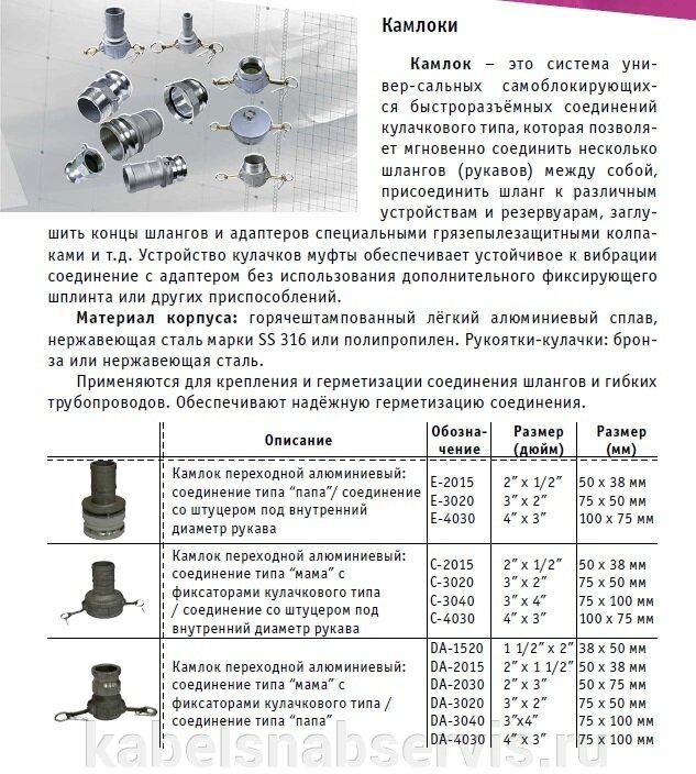 Соединения для промышленных материалов (камлоки, ремонтные соединения, кольца для камлоков, хомуты черв, пров., сил.) - фото pic_426ec0123a577f1b855471b40185011a_1920x9000_1.jpg