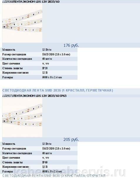 Светодиодная лента и др. светотехническая продукция - фото 16