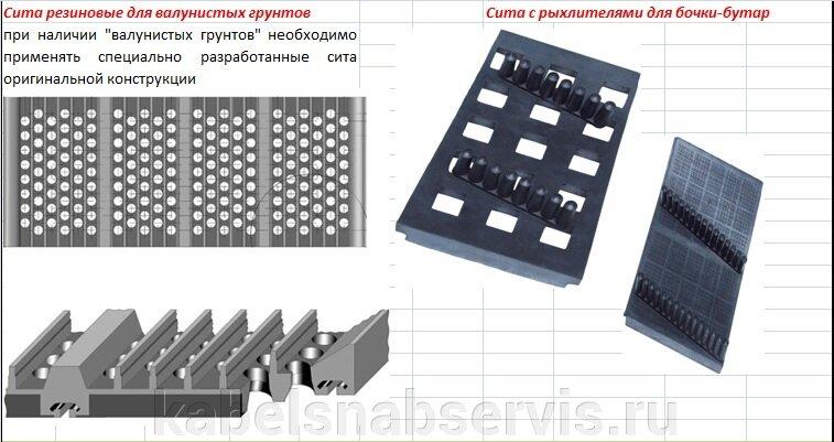 Сита (Просеивающие поверхности) резиновые износостойкие - фото pic_ee9b3f259321f1e7816395c79235c31b_1920x9000_1.jpg