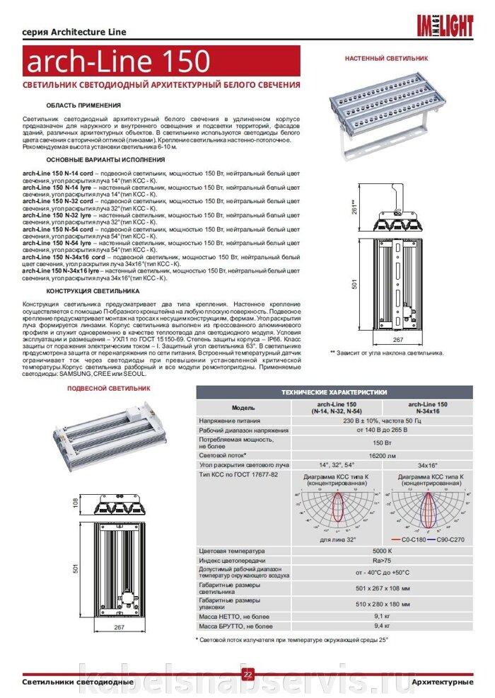 Светодиодные светильники серии Architecture - Line 14°, 32°, 54°, 34*16° с белыми светодиодами по оптовым ценам!!! - фото 7