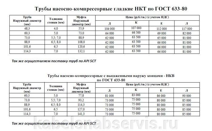 Насосно-компрессорные трубы Ст. 32Г2А, 30ХГСА, 30ХМА, 40Х, 25ХМА - фото pic_ef845a821f14413_700x3000_1.jpg