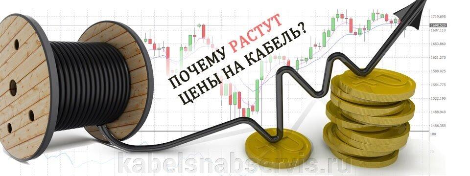Почему растут цены на кабель? - Аналитика - фото pic_68942b21b02d9fd804fee2a870d5556c_1920x9000_1.jpg