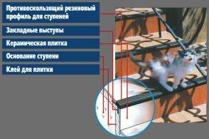 Профили накладные резиновые (противоскользящий профиль) - фото pic_29759ef4bf10c74_700x3000_1.jpg