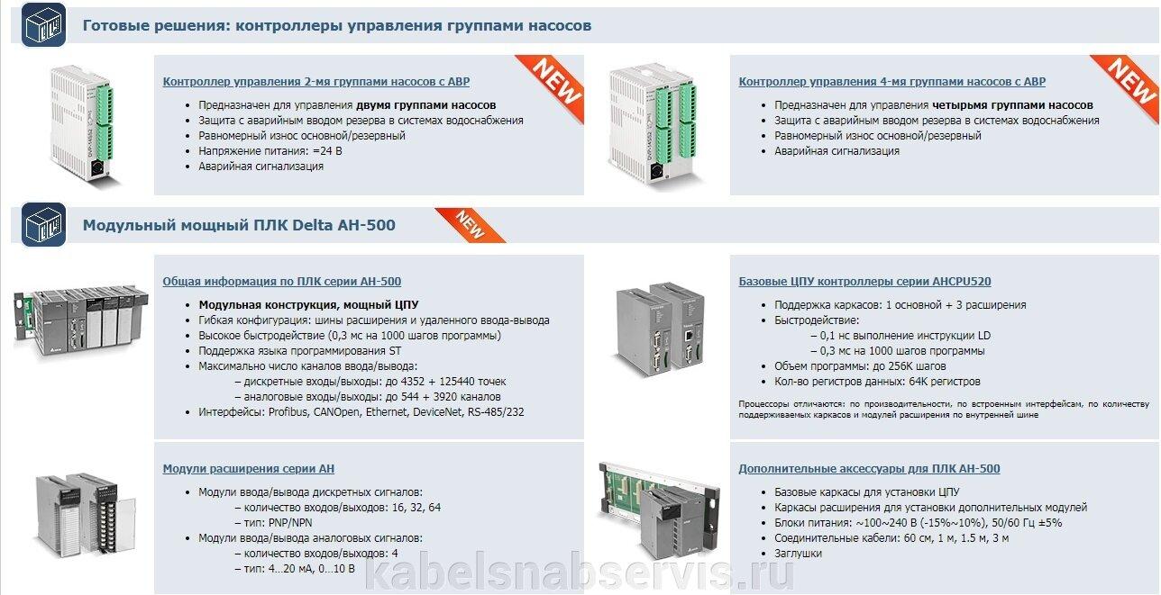 Контрольно-измерительные приборы: датчики температуры, давления и уровня, программируемые контроллеры - фото pic_418124ff1eaca988ef075a348d288f2c_1920x9000_1.jpg