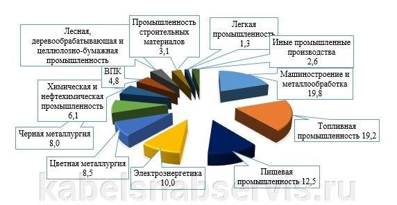 Клиенты компании - фото pic_43c7989eb7d5fd4_700x3000_1.jpg