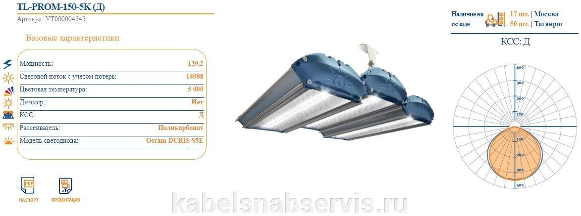 Светодиодные промышленные светильники TL-PROM - фото pic_a179a2d636a5254_1920x9000_1.jpg