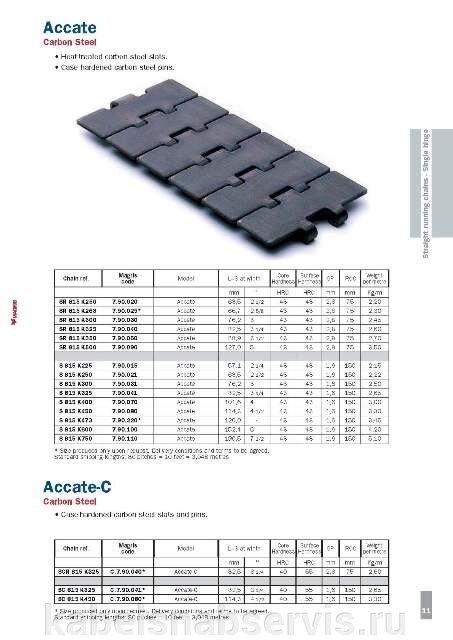 Пластинчатые цепи (пластиковые и металлические) MAGRIS - фото pic_8f348a6c559c0d8_700x3000_1.jpg