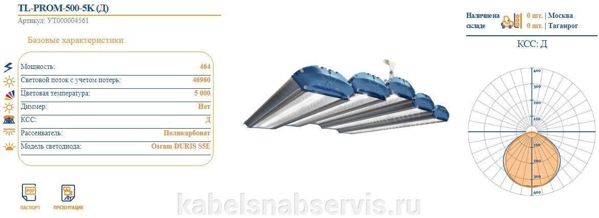 Светодиодные промышленные светильники TL-PROM - фото pic_f68a17d0b8a414d_1920x9000_1.jpg